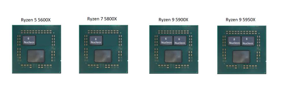 Muestra de configuración de chiplets en los RYZEN 5000